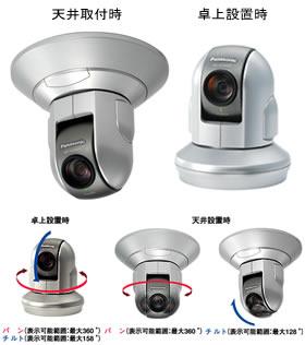 パナソニック Panasonic ネットワークカメラ(屋内タイプ) BB-HCM581