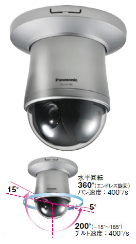 �p�i�\�j�b�N Panasonic �����Ή� �v���Z�b�g�R���r�l�[�V���� �l�b�g���[�N�J���� WV-SC386