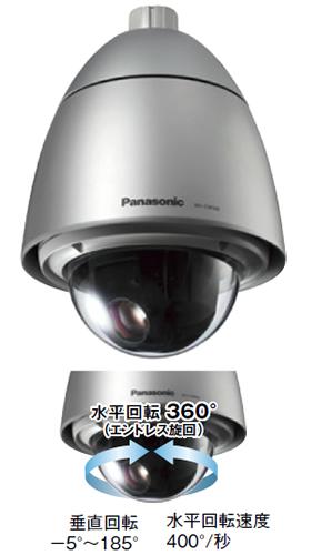 パナソニック Panasonic 屋外対応 プリセットコンビネーションカラーカメラ WV-CW590