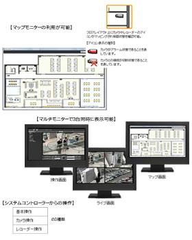 パナソニック Panasonic 機能拡張ソフトウェア WV-ASE201W