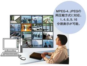 パナソニック Panasonic ライブ画表示専用ソフトウェア DG-ASM10