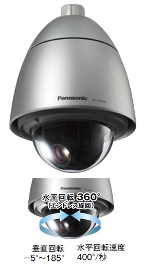 パナソニック Panasonic 屋外対応 プリセットコンビネーションカラーカメラ WV-CW590A 【※受注生産品】