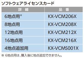 パナソニック Panasonic ソフトウェアライセンスカード HDVC-MPCS 6地点用 V2.0 KX-VCM206X