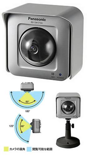 パナソニック Panasonic 屋外タイプ ネットワークカメラ BB-SW175A