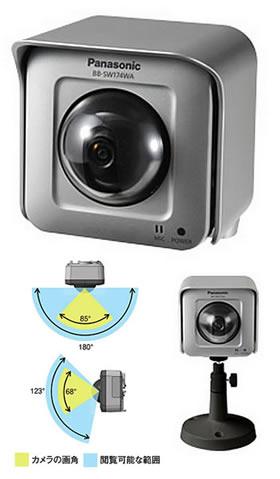 パナソニック Panasonic 屋外LANタイプ HDネットワークカメラ BB-SW174WA