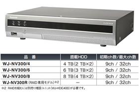パナソニック Panasonic ネットワークディスクレコーダー(4TB×2) WJ-NV300/8
