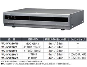 パナソニック Panasonic ネットワークディスクレコーダー(1TB) WJ-NV250V1