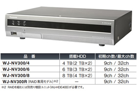 パナソニック Panasonic ネットワークディスクレコーダー(2TB×2) WJ-NV300/4